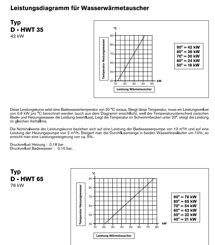 2020-10-06 20_16_28-leistung-35-65.pdf.png