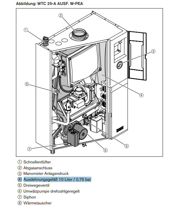 Beliebt WTC 15-A Druck- und Einstellungsproblem EX52