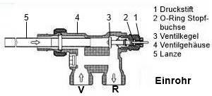 Lanzenventil-Einrohr-Danfoss.JPG