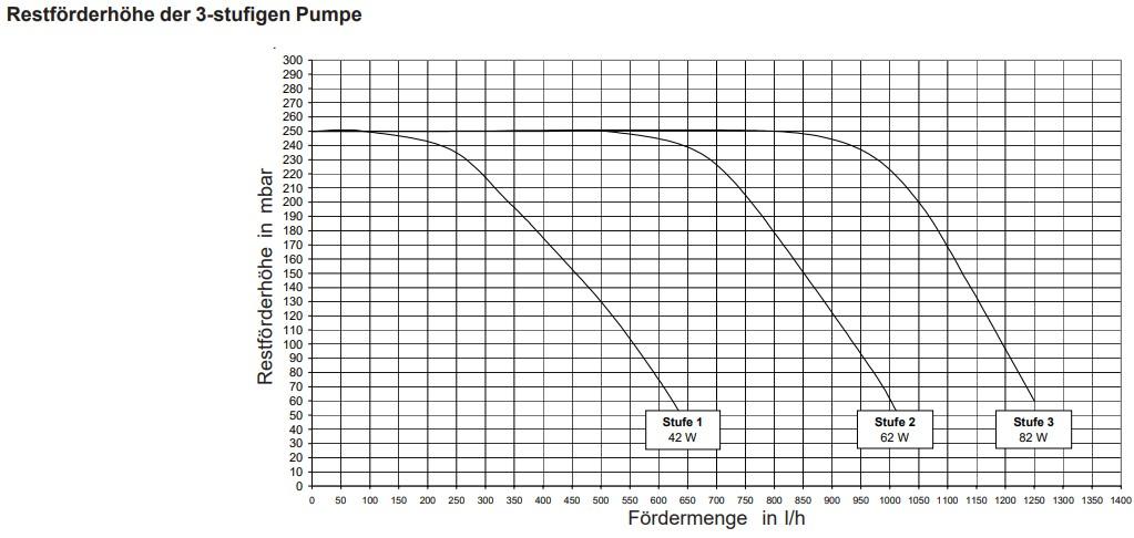 Wolf Pumpe.jpg